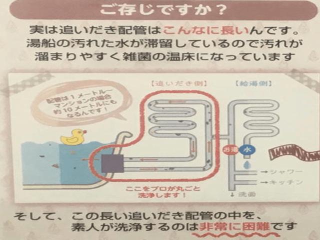 風呂釜洗浄の図